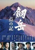 Гора Цуруги: Хроника тригопунктов