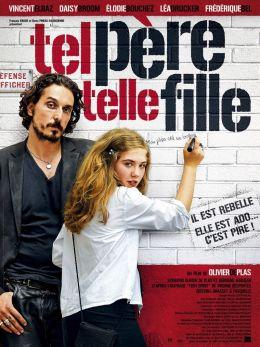 "Постер к фильму ""Какой отец, такая дочь"" /Tel pere telle fille/ (2007)"